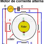 Motor de corriente alterna o Motor AC