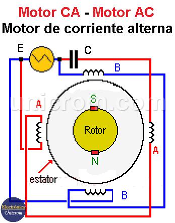 Motor síncrono de corriente alterna (motor AC / motor CA)