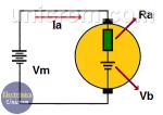 Qué es Fuerza Contraelecromotriz (FCEM)? – Efecto de carga – Motor CC
