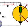 Fuerza Contraelecromotriz (FCEM) - Efecto de carga - Motor CC