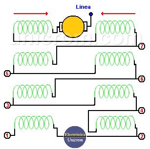 Control de velocidad por conmutación de resistencia de un motor universal - Electrónica Unicrom