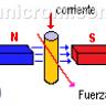 Motor CC - Motor de corriente continua
