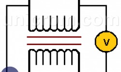 Polaridad de un transformador eléctrico