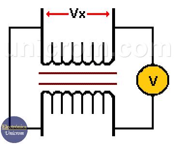 Método de prueba para determinar polaridad de un transformador
