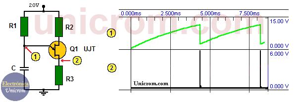 Oscilador de relajación con transistor UJT y formas de onda