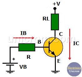 Polarización Transistor NPN - Diferencia entre transistores NPN y PNP
