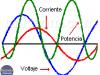 Potencia en AC – Potencia en corriente alterna