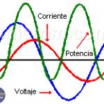 Potencia en AC - Potencia en corriente alterna