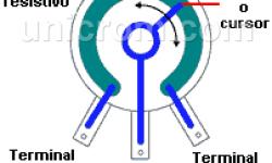 Potenciómetro, Reóstato (Resistencia / resistor variable)