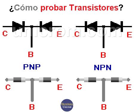 Circuito equivalente de un transistor bipolar - Cómo probar diodos y transistores