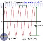 Propiedades de corriente alterna – voltaje alterno