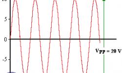 Propiedades de corriente alterna - voltaje alterno