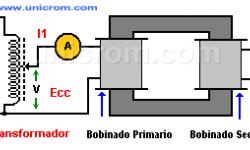 Impedancia y tensión de corto circuito de un Transformador