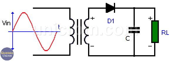 Rectificador de 1/2 onda filtrado con capacitor