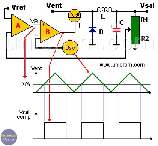 Reguladores de voltaje conmutados con realimentación para mejorar la estabilidad