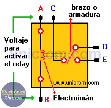Relevador diagrama