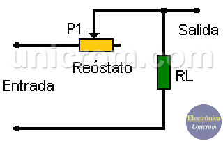 Reóstato - Resistencia variable