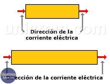 Resistencia eléctrica de un material debido a su longitud