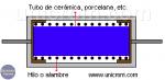 Resistencias de alambre bobinado – Resistencias bobinadas