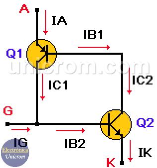 Circuito equivalente de un SCR