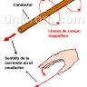 Segunda ley de la mano derecha