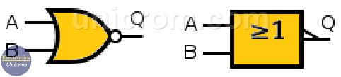 Símbolos ANSI e IEC de la compuerta NOR