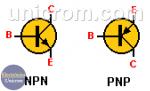 Transistor Bipolar o BJT