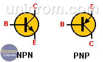 Símbolos de los transistores bipolares NPN y PNP