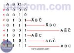 Mapas de Karnaugh – Simplificación de funciones booleanas