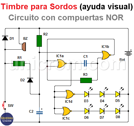 Timbre para sordos (ayuda visual)