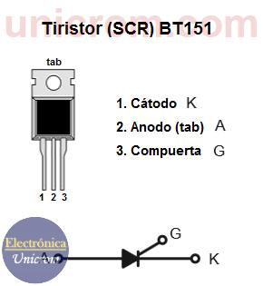 Distribución de pines o patillas del tiristor (SCR) BT151
