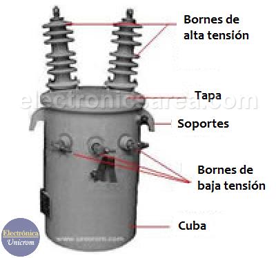 Transformador eléctrico convencional de distribución