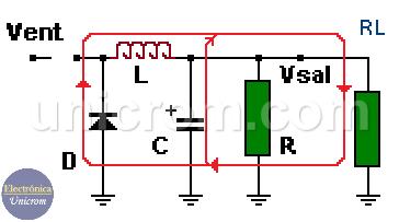 Transistor de paso en corte - Transistor de Paso en Reguladores conmutados