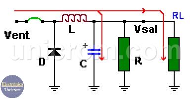 Reguladores conmutados. Transistor de paso en saturación