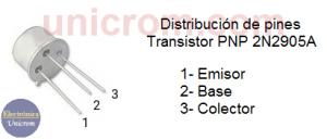 Distribución de pines del transistor PNP 2N2905A