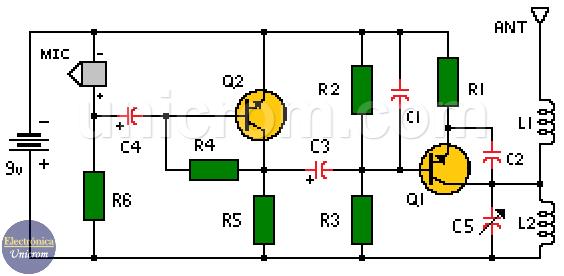 Transmisor FM con 2 transistores