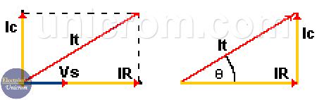 Triángulo de corrientes en circuito RC paralelo
