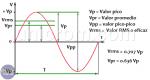 Valor RMS – Valor Pico – Valor Promedio