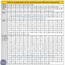 Tolerancia y Valores normalizados de resistores / resistencias