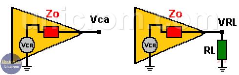 Tensión sin y con carga en la salida de un amplificador operacional no inversor (obtención de impedancia de salida)
